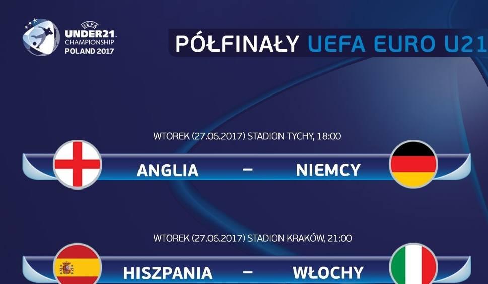 Film do artykułu: Poznaliśmy półfinałowe pary Euro U21