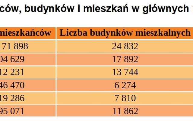 Jak Polacy mieszkali przed wojną? Zobacz, jakie warunki życia oferowały domy i mieszkania w II RP