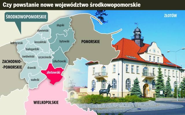 Podział Administracyjny Polski Gloswielkopolski Pl