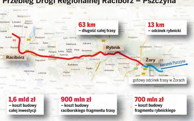 Droga Pszczyna Raciborz Mapa Dziennikzachodni Pl