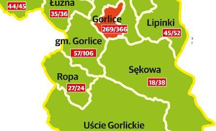 Z mapy jasno wynika, że są w Gorlickiem takie gminy, gdzie przestępczość spadła, gdy porównamy 2015 i 2016 rok. W pozostałych wzrost jest stosunkowo