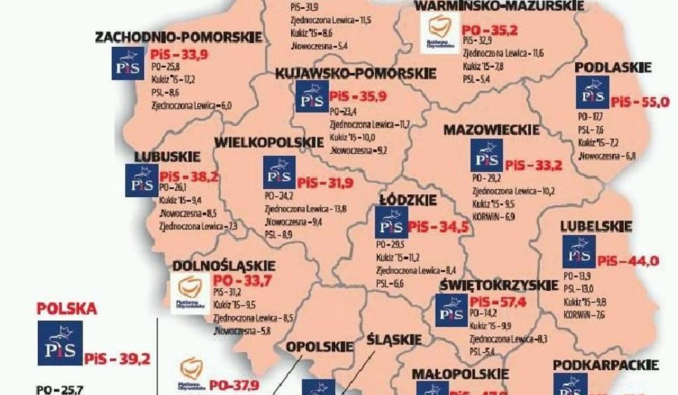 Film do artykułu: Sondaż przedwyborczy Polska Press Grupy. Podlaskie twardo za PiS-em, Mazury ciągle wierzą w PO