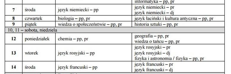Dolny Śląsk: Blisko 19 tys. uczniów rozpoczęło dziś matury