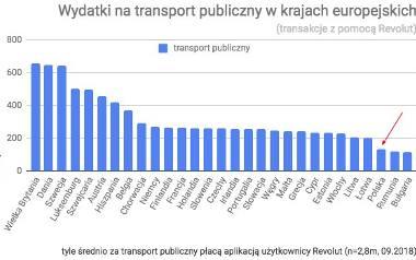 Najdrożej w Londynie, najtaniej w Sofii. Jak zarobki i koszty najmu mieszkania w Warszawie wypadają na tle innych europejskich stolic?