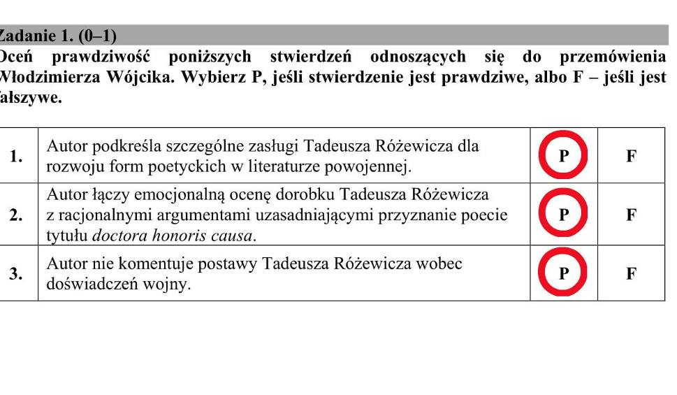 Film do artykułu: Matura 2018 Polski ODPOWIEDZI + ARKUSZE CKE. ROZWIĄZANE! Pytania od 1 do 12 i rozprawka. Konteksty, teza, klucz oceniania