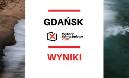 Wybory samorządowe 2018 w Gdańsku. Przez najbliższe dwa tygodnie ostra walka o wygraną w drugiej turze. Nieoficjalne wyniki ze 196 komisji