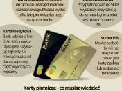 Twoje Finanse: Polacy płacą plastikiem