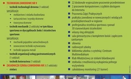 Zespół Szkół Technicznych  im. Gen. Władysława Andersa