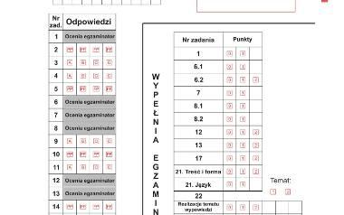 Egzamin ósmoklasisty 2020 ODPOWIEDZI