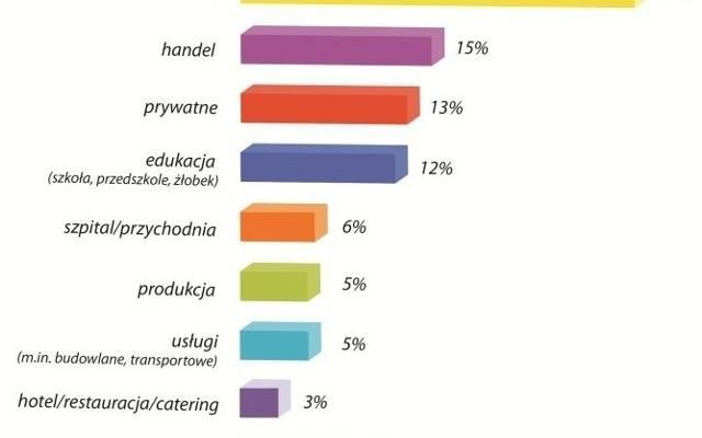 Polacy są coraz bardziej świadomi znaczenia spożywania odpowiedniej ilości wody. To dobre dla zdrowia i dobrego samopoczucia. Z danych wynika, że coraz
