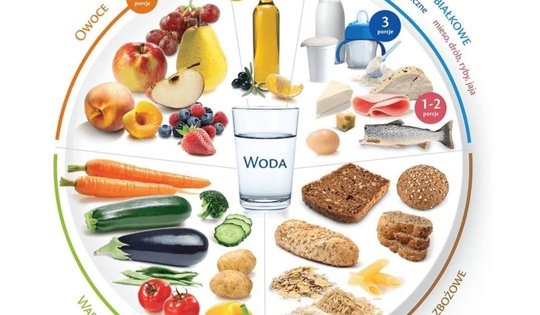 6 produktów, której należy jeść, żeby schudnąć | sunela.eu