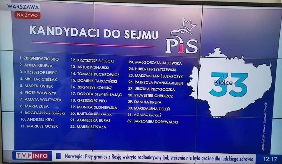 Film do artykułu: Aż pięć osób związanych ze Starachowicami na liście Prawa i Sprawiedliwości do Sejmu!