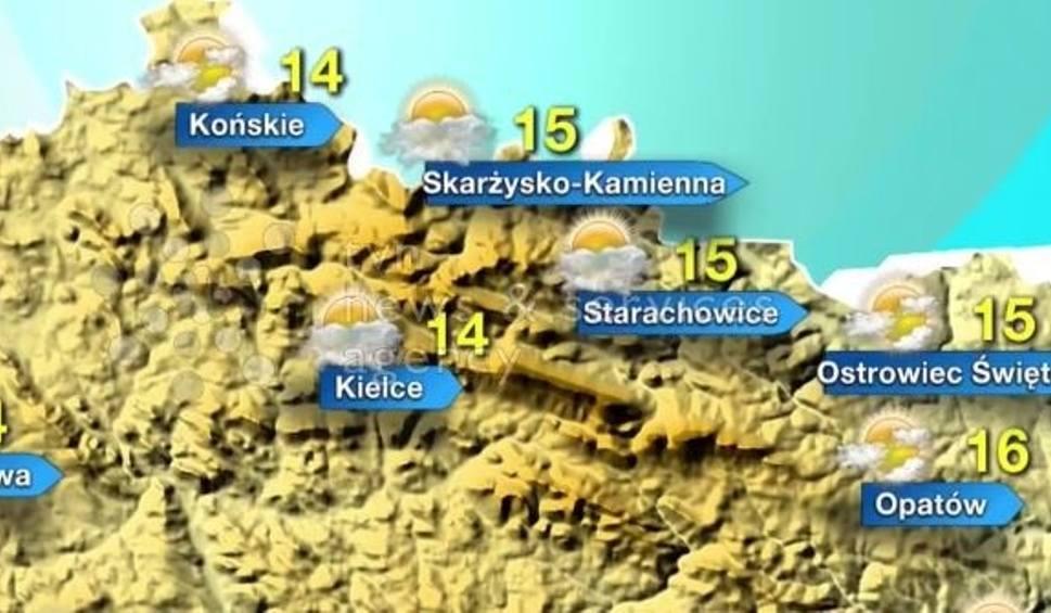 Film do artykułu: Pogoda na niedzielę, 5 marca dla Świętokrzyskiego. Nawet 15 stopni!