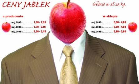 Nabici w kwaśne jabłko