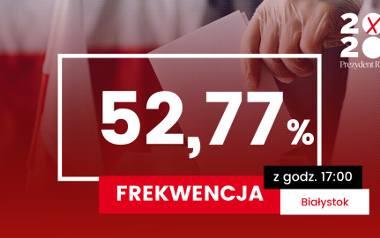 Wybory prezydenckie 2020  Frekwencja w Polsce na godz. 17 - 52,1  proc. W Białymstoku większa [RELACJA NA ŻYWO]