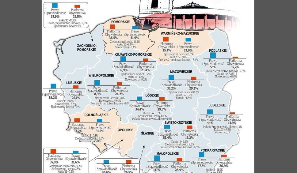 Film do artykułu: Wybory parlamentarne 2015: Sondaż przedwyborczy Polska Press Grupy. PiS nokautuje Platformę