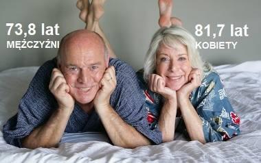 Przeciętna długość życia w Polsce wynosiła: 73,8 lat dla mężczyzn i 81,7 lat dla kobiet.. A jak wyglądają wskaźniki długości życia na Podkarpaciu? Gdzie