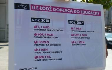 Według magistratu rząd daje za mało pieniędzy na oświatę w Łodzi