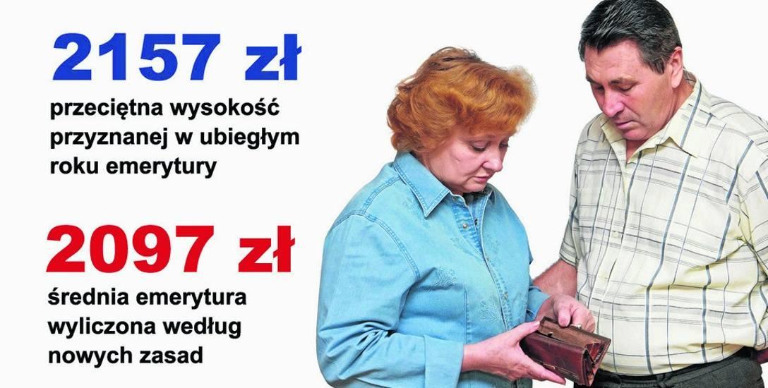 Z prognoz wynika, że ten kto liczył, że jako młody emeryt będzie miał pękaty portfel, bardzo się przeliczył