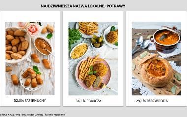 Kuchnia polska: fafernuchy, pokuczaj, parzybroda – jak dobrze znasz regionalne smaki? [CIEKAWOSTKI KULINARNE]
