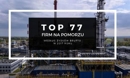 TOP 77 największych firm na Pomorzu. Ranking firm pod zysków brutto w 2017 roku