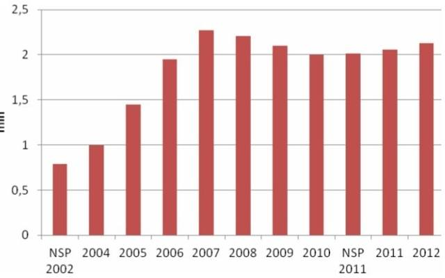 Rynek mieszkaniowy w tle z emigracją ludzi młodych i ujemnym przyrostem