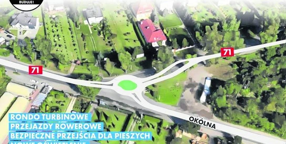 Rondo na ul. Okólnej. Budowa ronda ma kosztować ok. 2,3 mln zł, Inwestycje na Janowie i Olechowie...