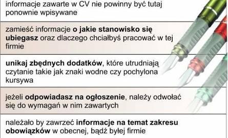 Jak Napisać Dobry List Motywacyjny Gazeta Pomorska