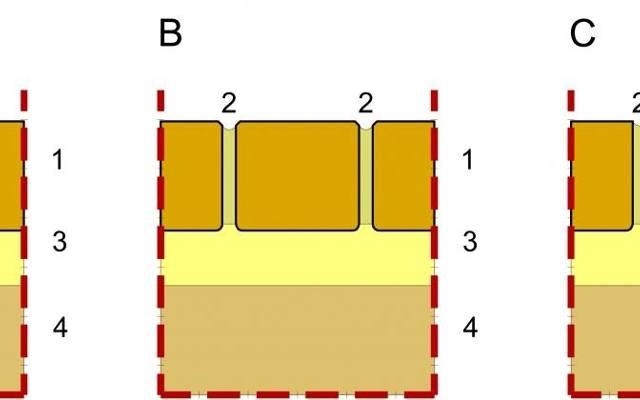 A. Kostka z fazą,B. Kostka z mikrofazą, C. Kostka bez fazy;1. Kostka brukowa,2. Fuga,3. Podsypka,4. Podbudowa