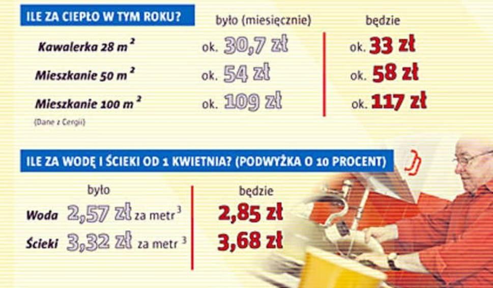 da321b0fad0a5 Podwyżki czyszczą portfele - nowosci.com.pl