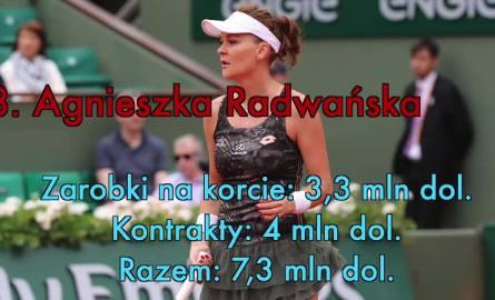 """Oto najlepiej zarabiające sportsmenki według """"Forbesa"""". Wśród nich Agnieszka Radwańska"""