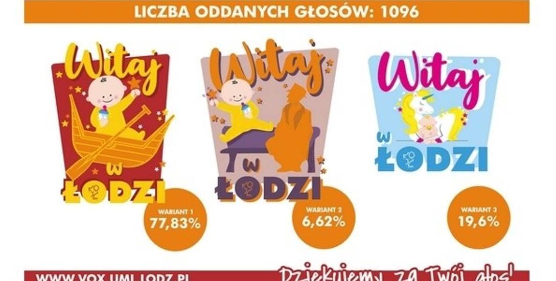 W Łodzi konsultuje się tylko rzeczy błahe! [FELIETON]