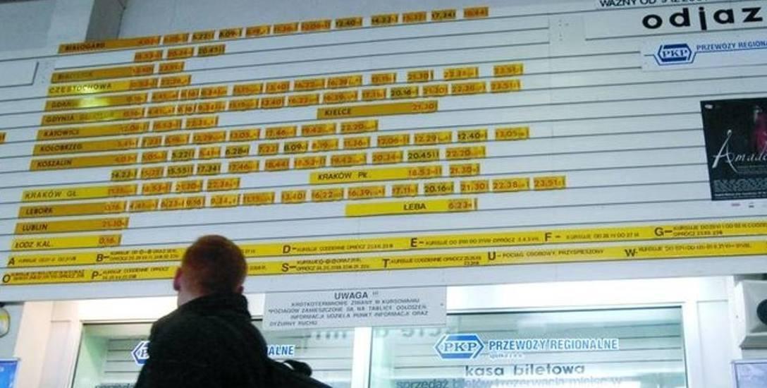 Jeden bilet na kilka pociągów - tak może być już od grudnia