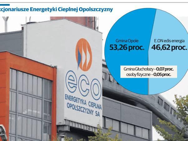 Niemiecka firma skupuje akcje ECO. Po co?