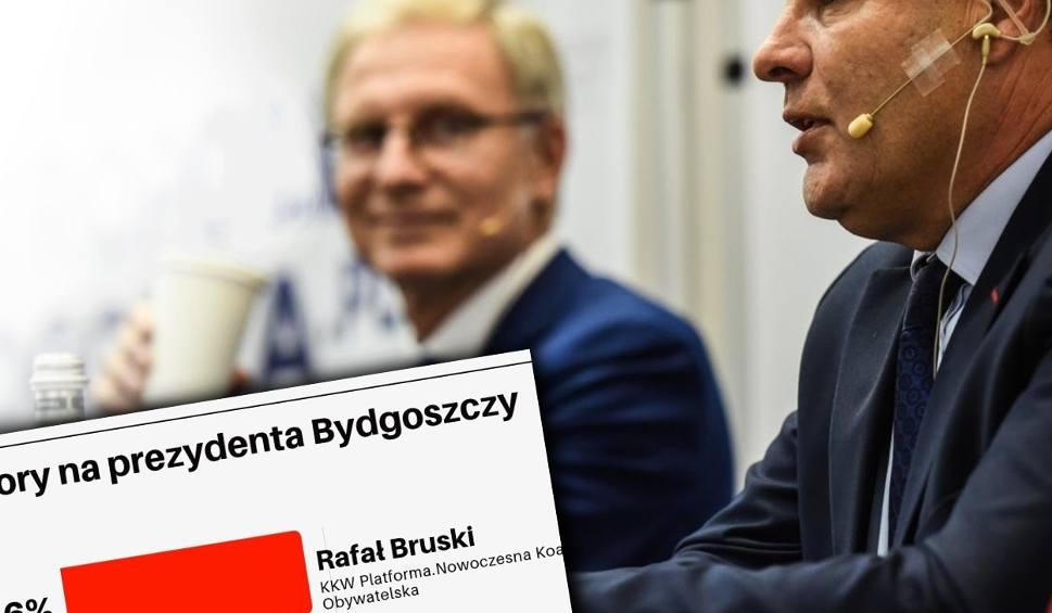 Film do artykułu: Wybory na prezydenta Bydgoszczy 2018 [SONDAŻ]. Bruski i Latos w drugiej turze!