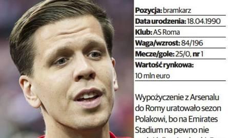 Kadra Polski na Euro 2016 [ZOBACZ SKŁAD POLAKÓW]