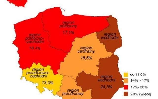Najniższe zagrożenie ubóstwem wystąpiło w regionie południowo-zachodnim (woj. opolskie i woj. dolnośląskie) natomiast najwyższe w regionie wschodnim