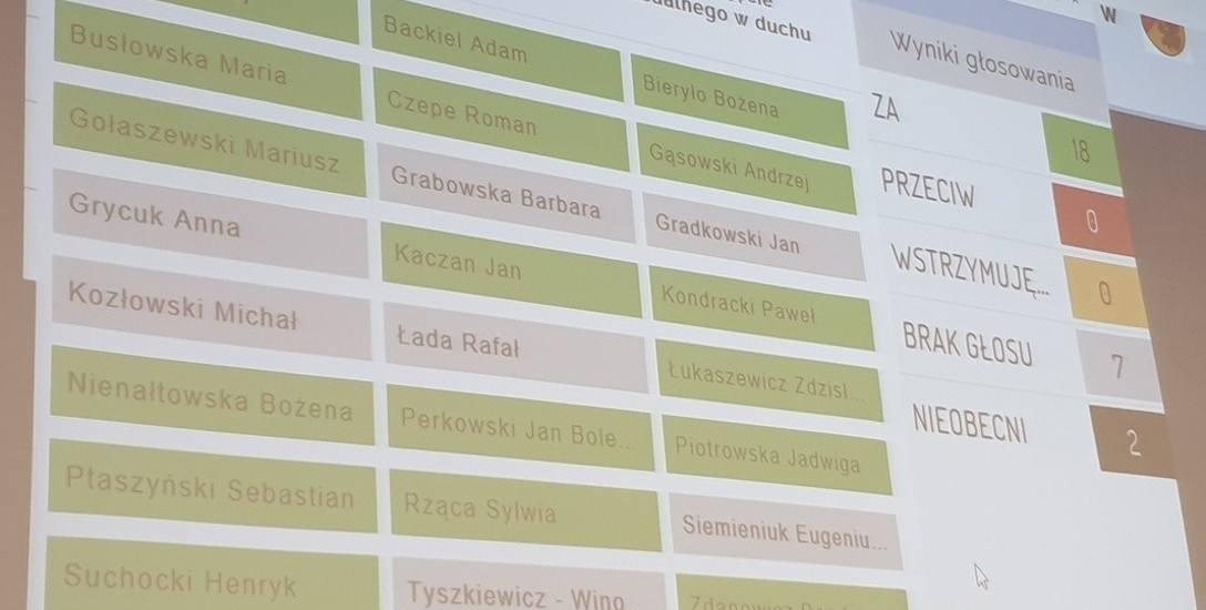 """W czerwcu radni powiatu białostockiego przyjęli uchwałą """"Stanowisko sprawie Karty LGBT i wychowania seksualnego w duchu ideologii gender""""."""