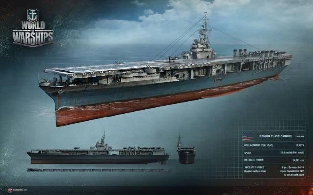 World of Warships: Testy lotniskowców czas zacząć (wideo)
