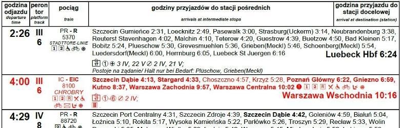 Nowy Rozkład Jazdy Pkp Szczecin Odjazdy Od 11032018