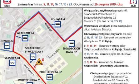Od poniedziałku rusza przebudowa ronda Jana Pawła II/Śniadeckich