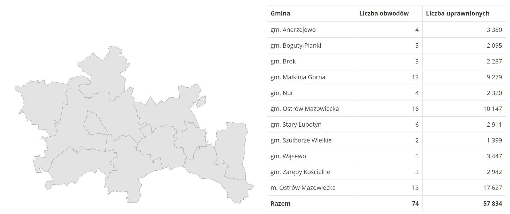 Wybory parlamentarne 2019. Uprawnieni do głosowania w powiecie ostrowskim