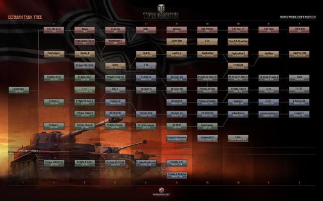 World of Tanks: Jeszcze więcej czołgów [galeria]
