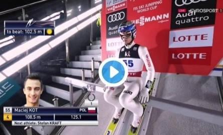 Skoki narciarskie Pjongczang NA ŻYWO TRANSMISJA WYNIKI