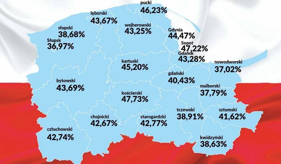 Film do artykułu: Wybory samorządowe 2018. Frekwencja w województwie pomorskim - podział na powiaty. 42,52 proc. osób uprawnionych wzięło udział w głosowaniu