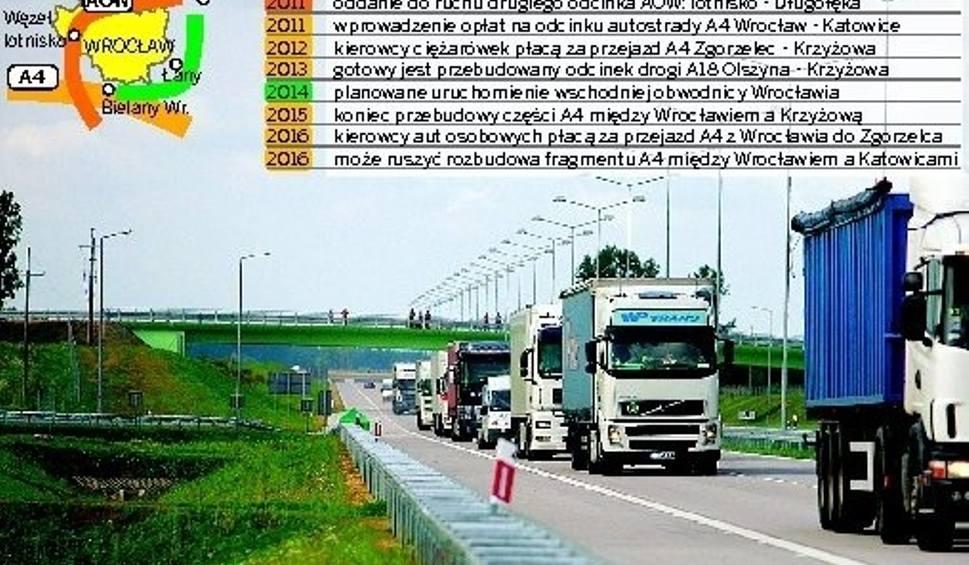 f98dbc2ae70e0 Wrocław  Zmiany na A4. Będzie wygodnie