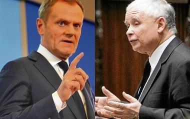 Czerwiec. Śląskie kongresy PO i PiS