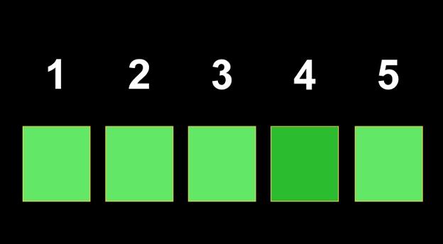 Masz wzrok robota? Który kolor jest inny? [QUIZ]